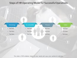 Steps Of HR Operating Model For Successful Operations