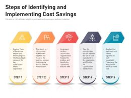 Steps Of Identifying And Implementing Cost Savings