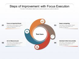 Steps Of Improvement With Focus Execution