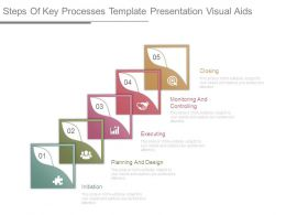 Steps Of Key Processes Template Presentation Visual Aids