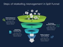 Steps Of Marketing Management In Split Funnel