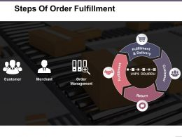 Steps Of Order Fulfillment Powerpoint Templates Microsoft