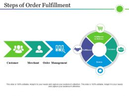 Steps Of Order Fulfillment Ppt Background Graphics