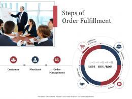 Steps Of Order Fulfillment SCM Performance Measures Ppt Information