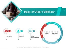 Steps Of Order Fulfillment Supply Chain Management Architecture Ppt Themes