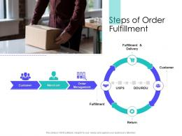 Steps Of Order Fulfillment Supply Chain Management Solutions Ppt Template