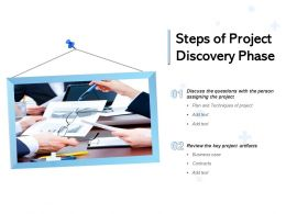 Steps Of Project Discovery Phase