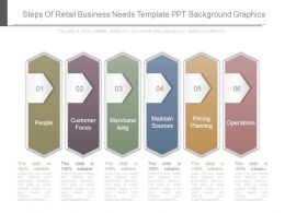 Steps Of Retail Business Needs Template Ppt Background Graphics