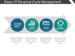 Steps Of Revenue Cycle Management Sample Presentation Ppt