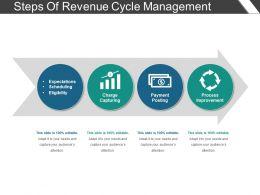Steps Of Revenue Cycle Management Sample Presentation Ppt