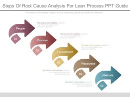 Steps Of Root Cause Analysis For Lean Process Ppt Guide
