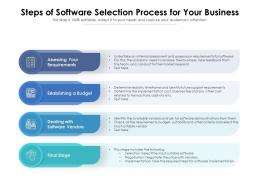 Steps Of Software Selection Process For Your Business