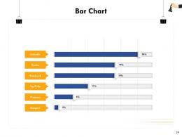 Steps Of Strategic Procurement Process Powerpoint Presentation Slides