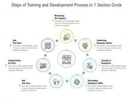 Steps Of Training And Development Process In 7 Section Circle
