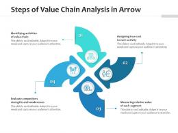 Steps Of Value Chain Analysis In Arrow