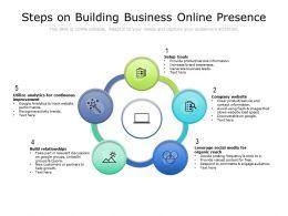 Steps On Building Business Online Presence