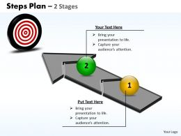 Steps Plan 2 Stages