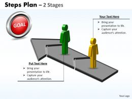 Steps Plan 2 Stages Style 2
