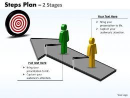 Steps Plan 2 Stages Style 3