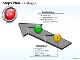 Steps Plan 2 Stages Style 4