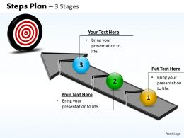 Steps Plan 3 Stages