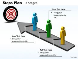 Steps Plan 3 Stages Style 3