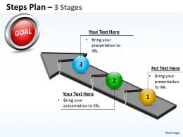 Steps Plan 3 Stages Style 4