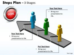 Steps Plan 3 Stages Style 70