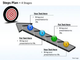 Steps Plan 4 Stages