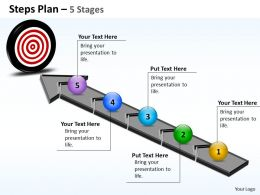 Steps Plan 5 Stages