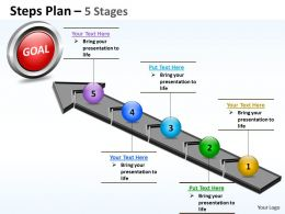 Steps Plan 5 Stages Style 4