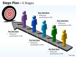 Steps Plan 5 Stages Style 6