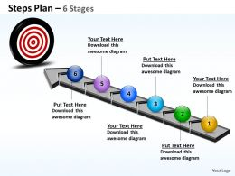 Steps Plan 6 Stages