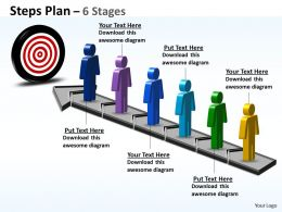 Steps Plan 6 Stages Style 83