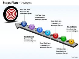 Steps Plan 7 Stages