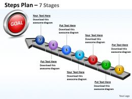 Steps Plan 7 Stages Style 4