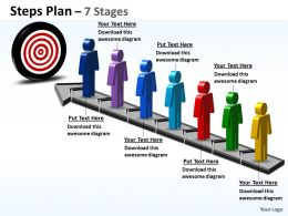 Steps Plan 7 Stages Style 6