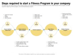 Steps Required To Start A Fitness Program In Your Company Body Composition Ppt Slides