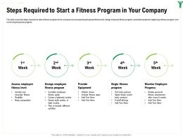 Steps Required To Start A Fitness Program In Your Company M1609 Ppt Powerpoint Presentation Formats