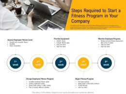 Steps Required To Start A Fitness Program In Your Company Pull Ppt Powerpoint Presentation Designs