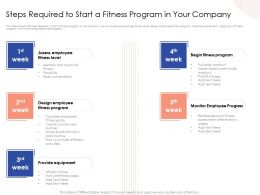 Steps Required To Start A Fitness Program In Your Company Week N429 Ppt Slides