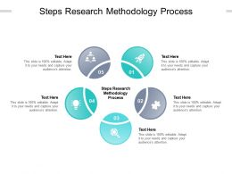 Steps Research Methodology Process Ppt Powerpoint Presentation Styles Cpb