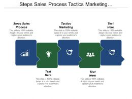 Steps Sales Process Tactics Marketing Succession Planning Strategies