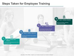 Steps Taken For Employee Training Delivery Ppt Powerpoint Presentation File Images