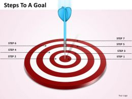 steps to a goal editable powerpoint Slides templates