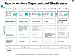 Steps To Achieve Organizational Effectiveness Communicate Ppt Slide