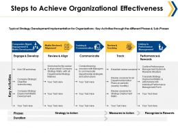 Steps To Achieve Organizational Effectiveness Ppt Summary Grid