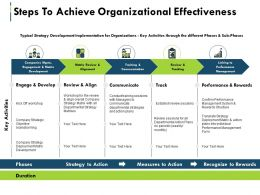 Steps To Achieve Organizational Effectiveness Ppt Summary Smartart