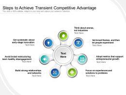 Steps To Achieve Transient Competitive Advantage