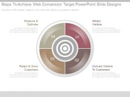 Steps To Achieve Web Conversion Target Powerpoint Slide Designs